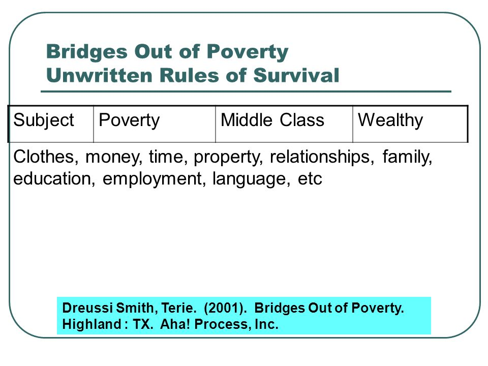 Bridges Out of Poverty Unwritten Rules of Survival
