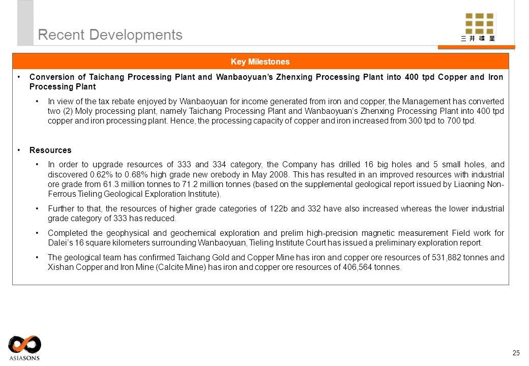 Recent Developments Key Milestones