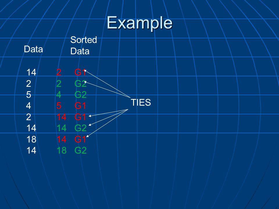 Example Sorted Data Data 14 2 5 4 18 2 G1 2 G2 4 G2 5 G1 14 G1 14 G2
