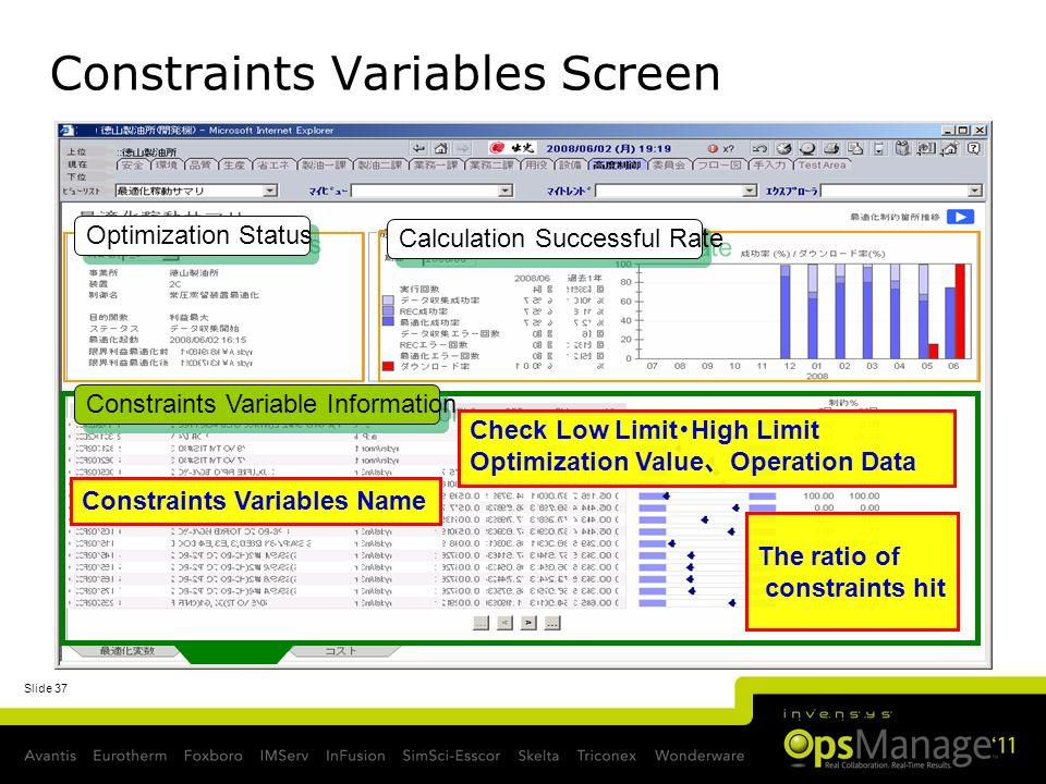Constraints Variables Screen