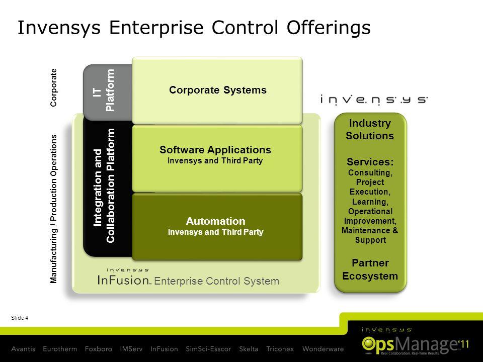 Invensys Enterprise Control Offerings