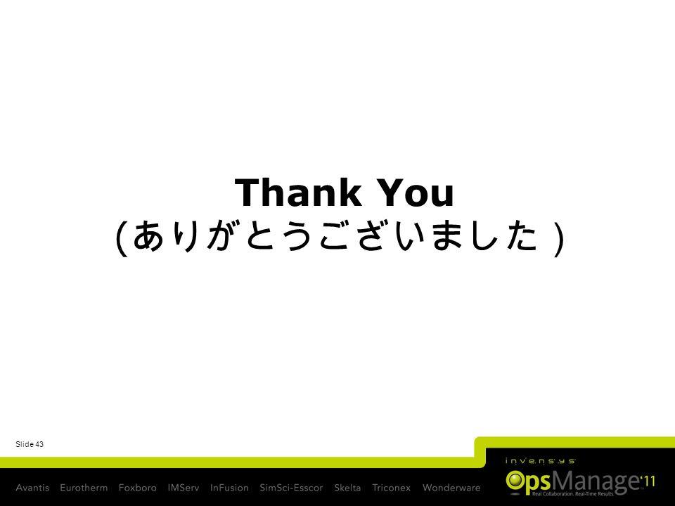Thank You (ありがとうございました)