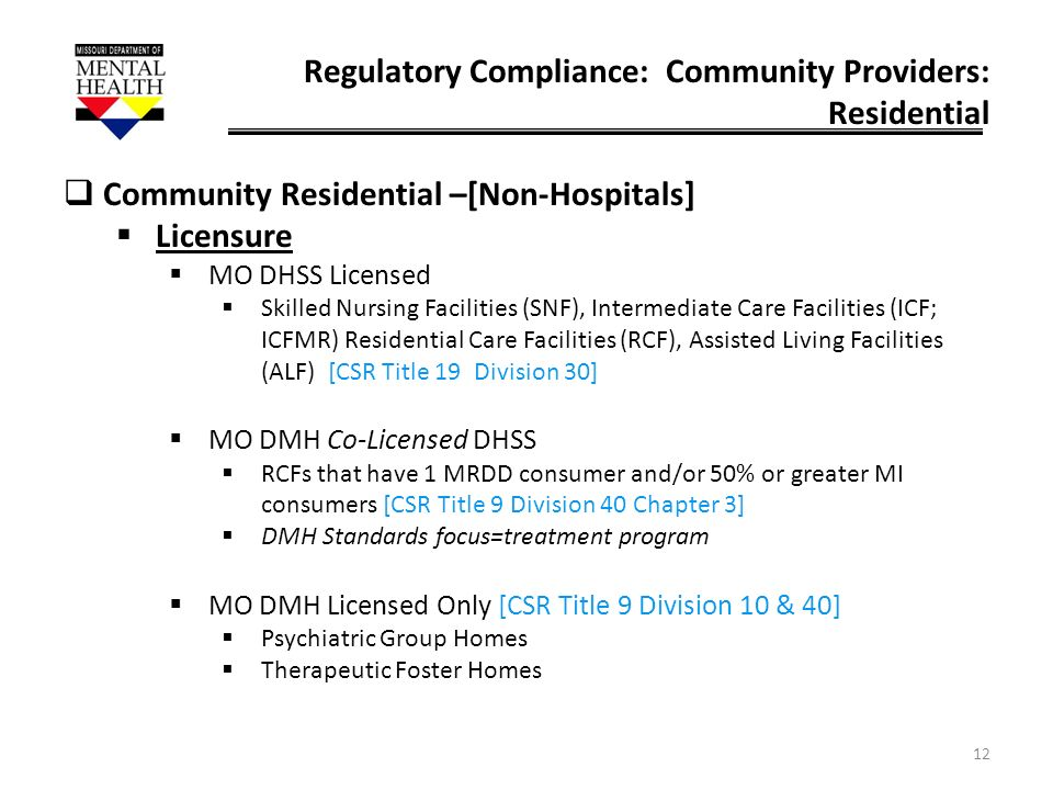 Regulatory Compliance: Community Providers: Residential