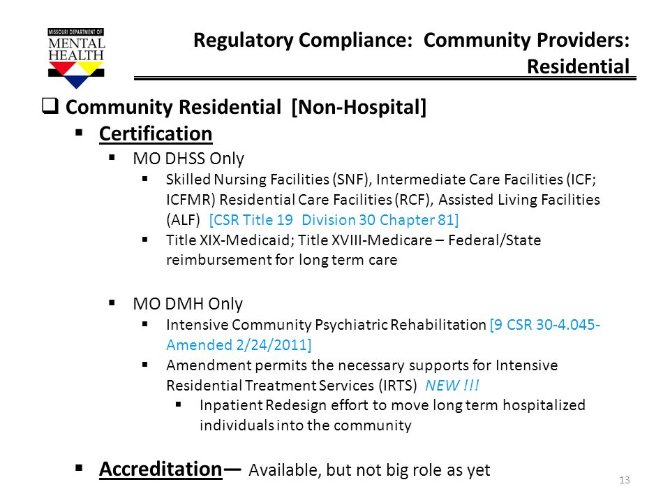 Regulatory Compliance: Community Providers: Residential