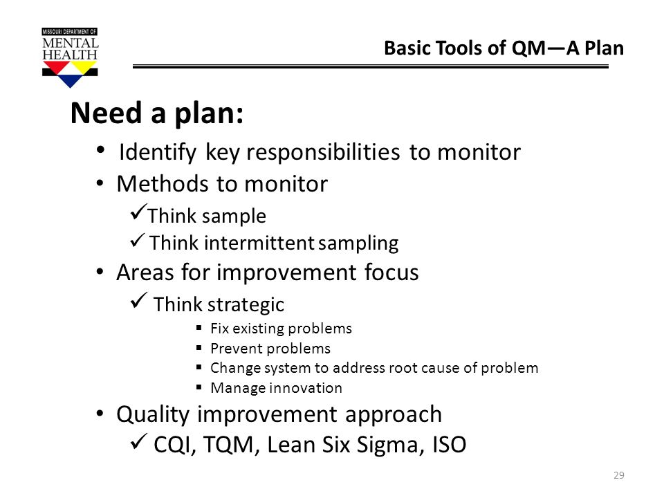 Identify key responsibilities to monitor