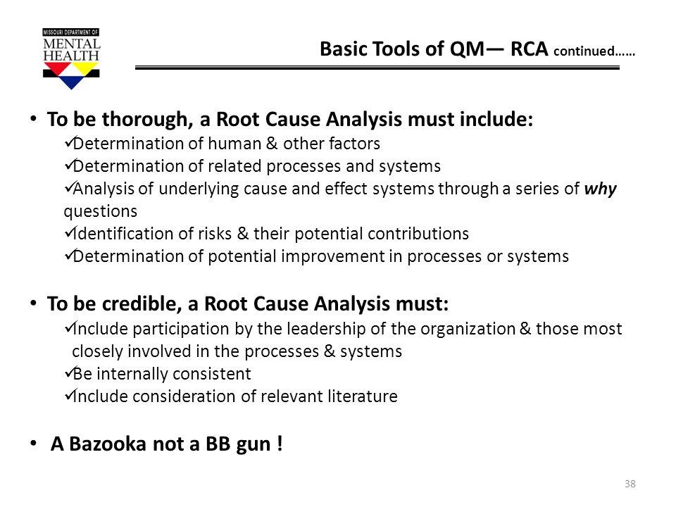 Basic Tools of QM— RCA continued……
