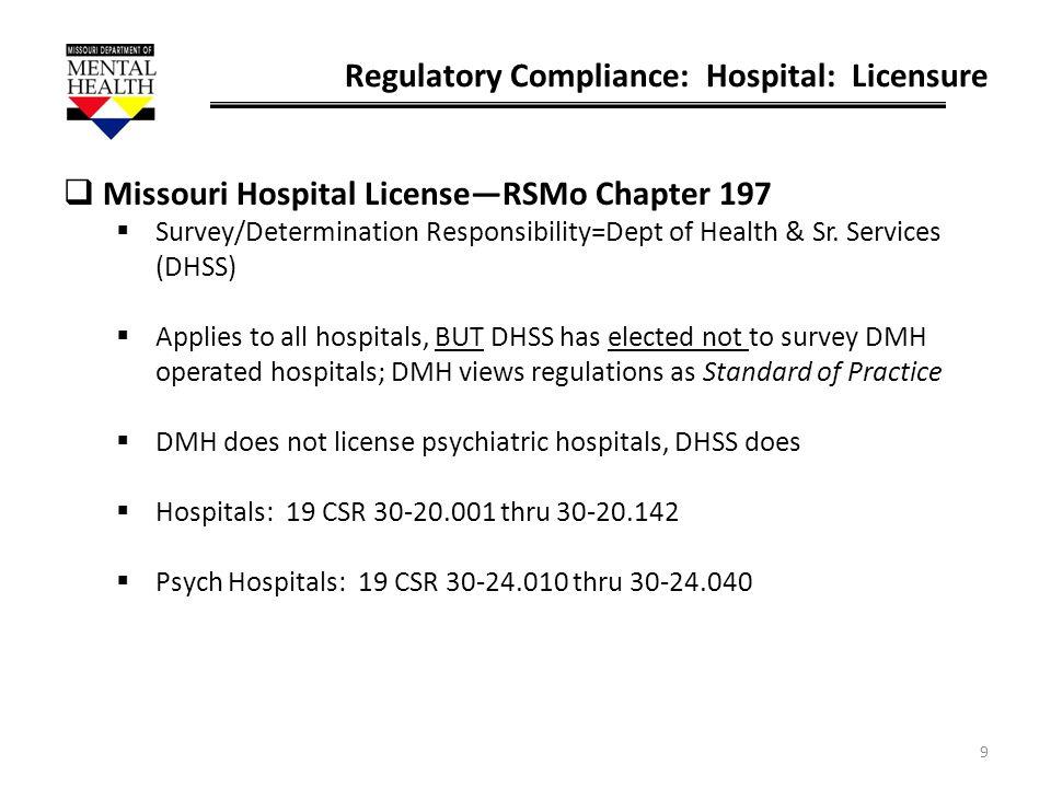 Regulatory Compliance: Hospital: Licensure