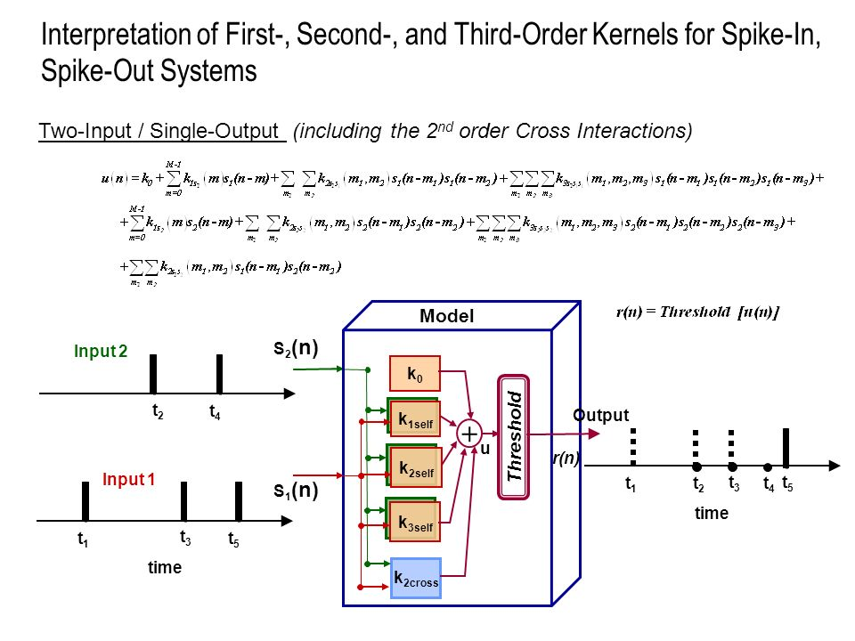 Interpretation of First-, Second-, and Third-Order Kernels for Spike-In, Spike-Out Systems