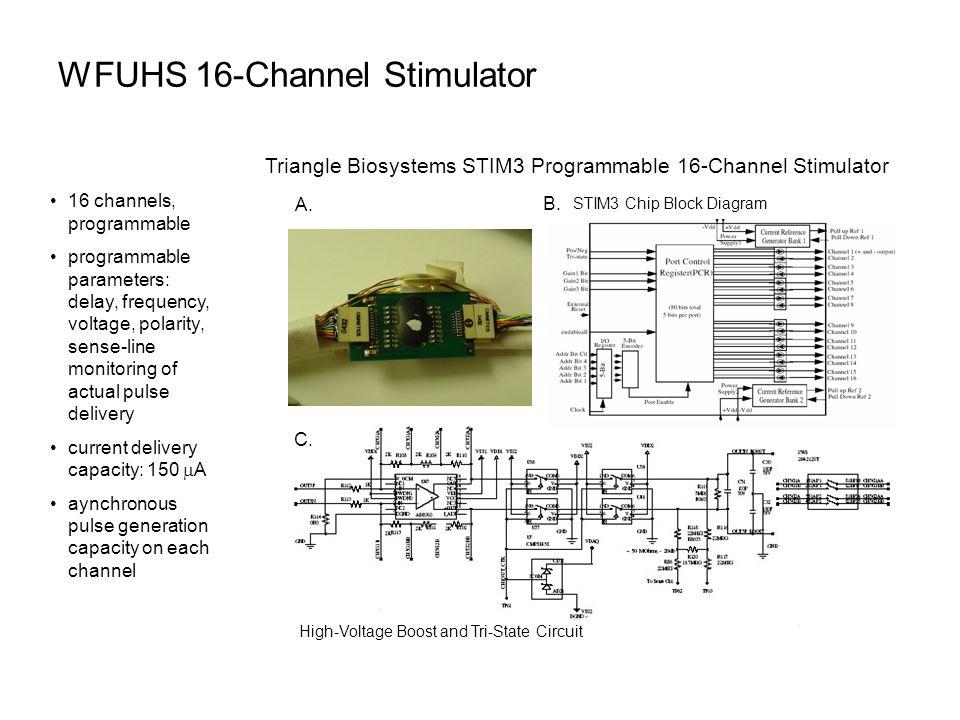 WFUHS 16-Channel Stimulator