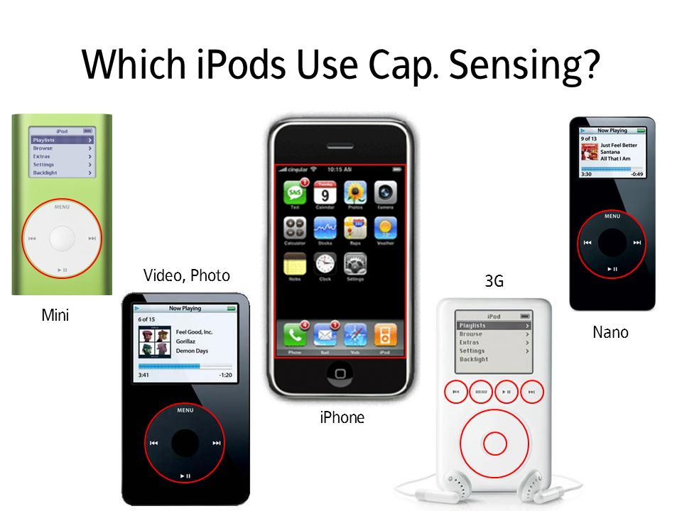 Which iPods Use Cap. Sensing