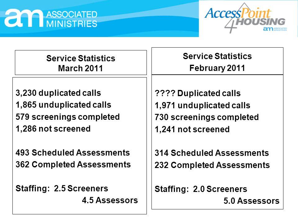 Service Statistics February 2011. Service Statistics. March 2011.