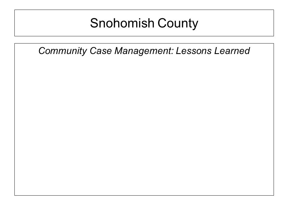Community Case Management: Lessons Learned