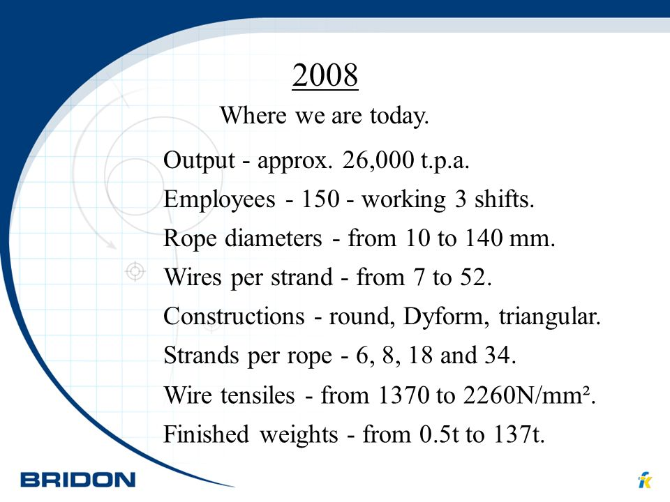 2008 Where we are today. Output - approx. 26,000 t.p.a.