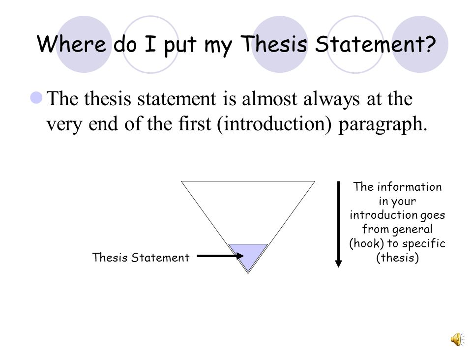 where to put thesis statement in introduction How to write a tentative thesis statement when writing the introduction of your essay, it is important to always come up with a superb thesis statement that acts as an indication to your reader, that you are going to talk about a given topic.