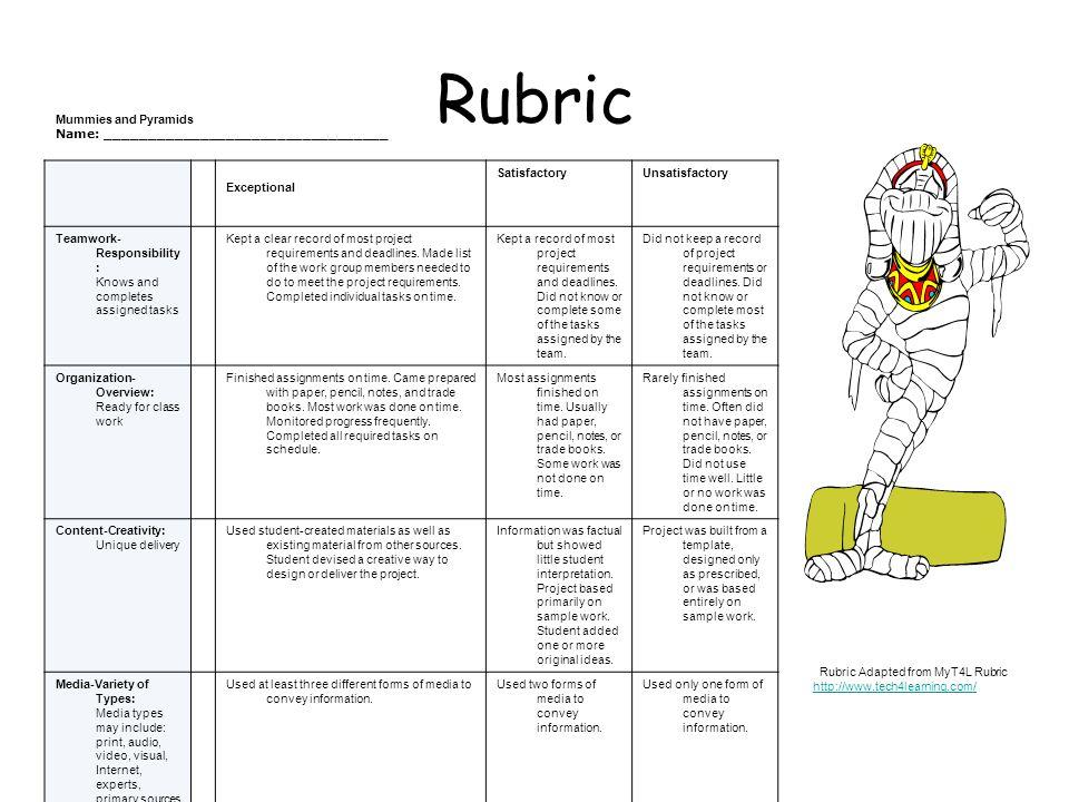 Rubric Mummies and Pyramids Name: _________________________________