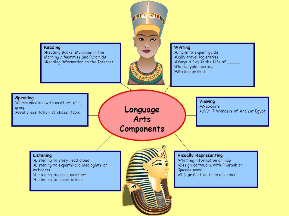 Language Arts Components