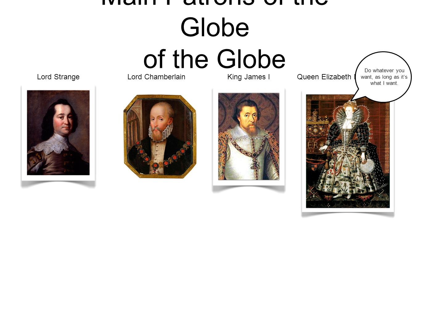Main Patrons of the Globe of the Globe