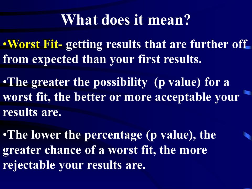 What does it mean Worst Fit- getting results that are further off from expected than your first results.