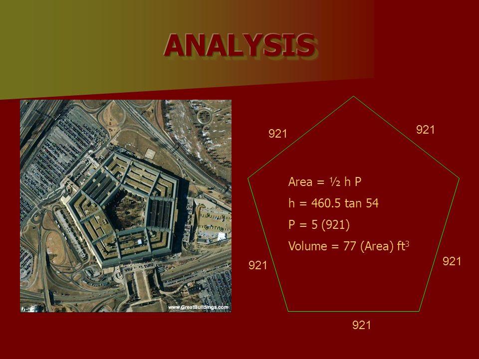 ANALYSIS 921 921 Area = ½ h P h = 460.5 tan 54 P = 5 (921)