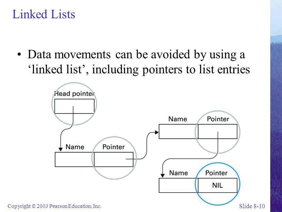 Linked Lists Data movements can be avoided by using a 'linked list', including pointers to list entries.