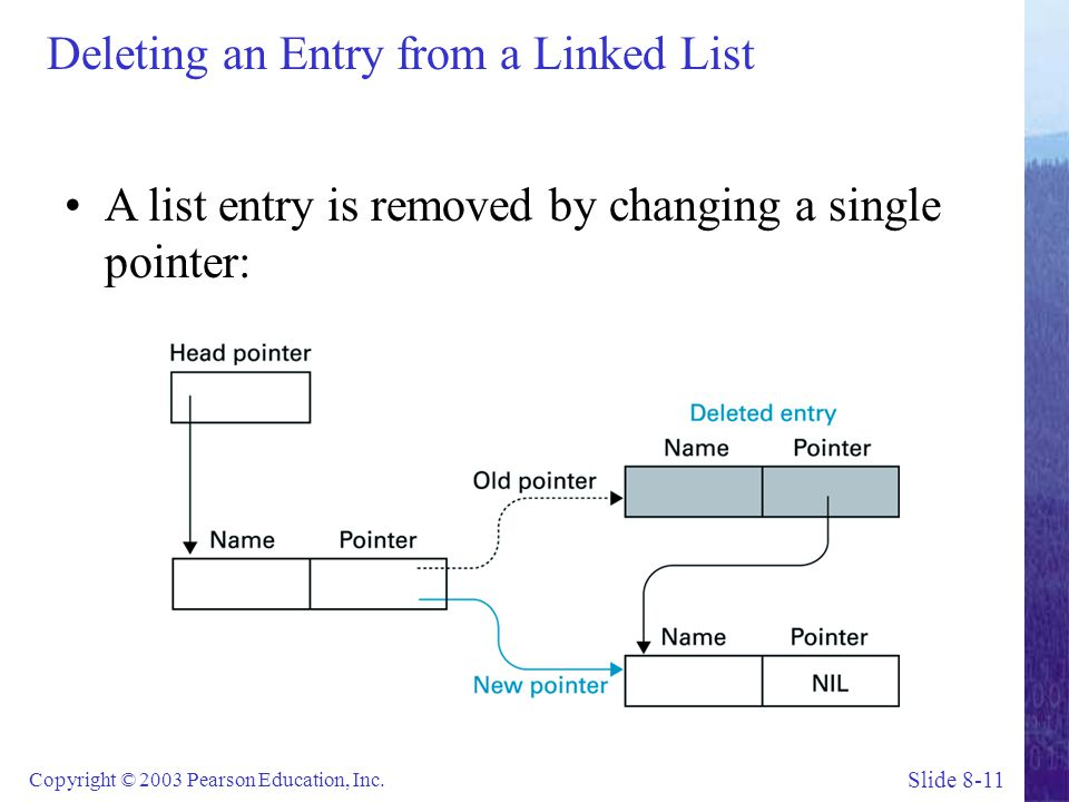 Deleting an Entry from a Linked List