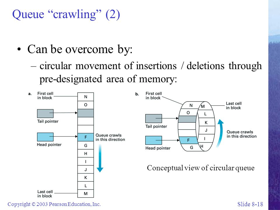 Queue crawling (2) Can be overcome by: