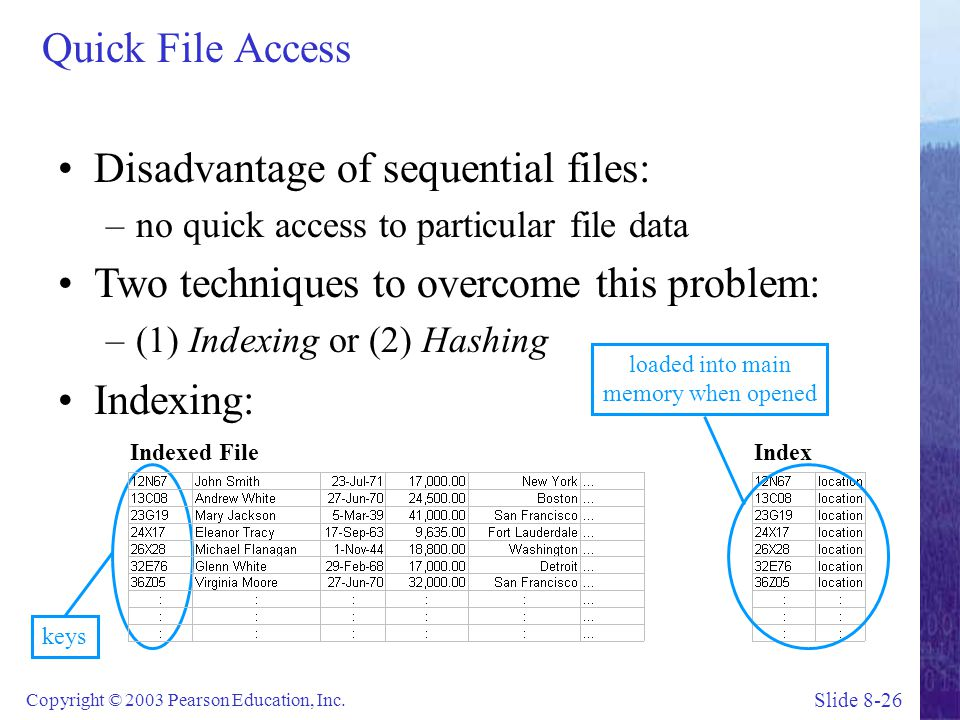 Disadvantage of sequential files: