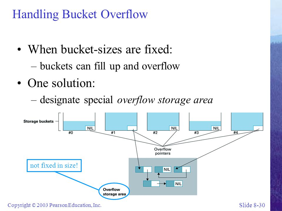 Handling Bucket Overflow