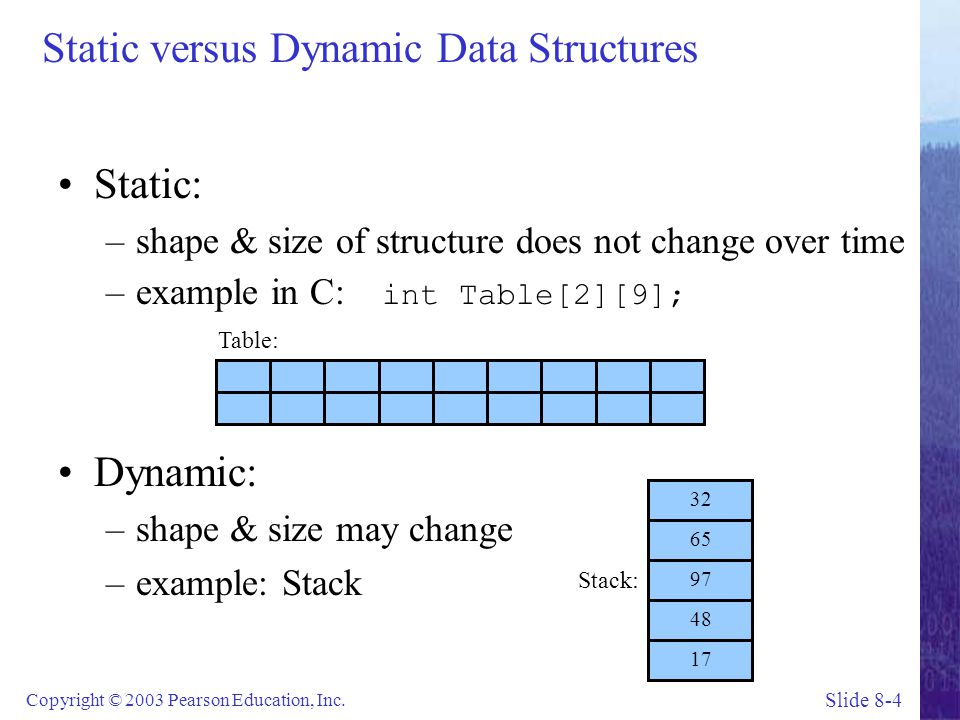 Static versus Dynamic Data Structures