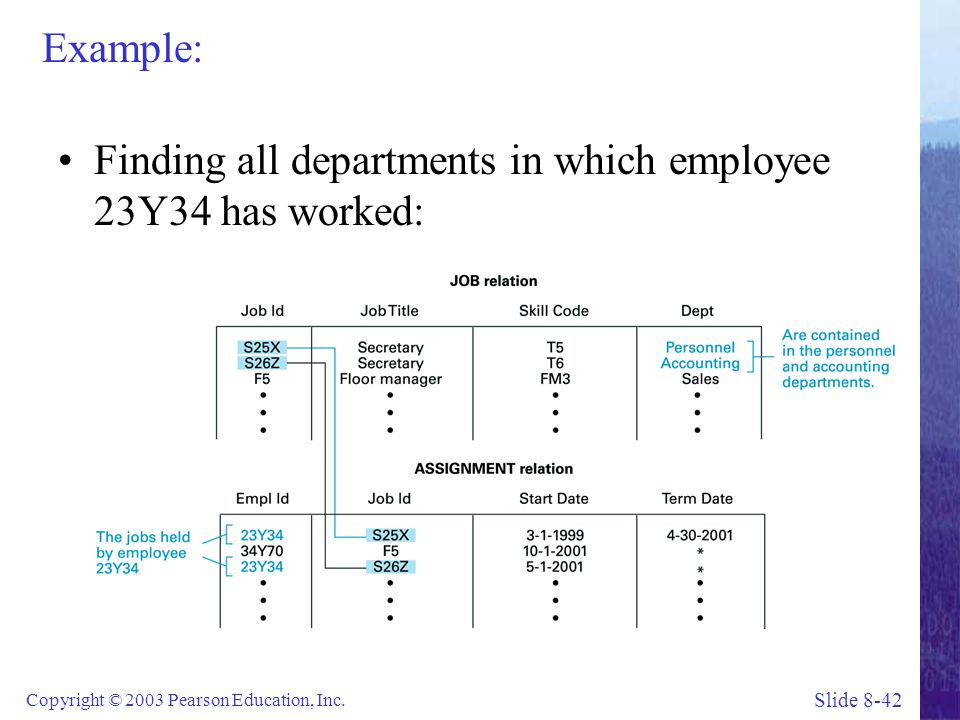 Example: Finding all departments in which employee 23Y34 has worked: