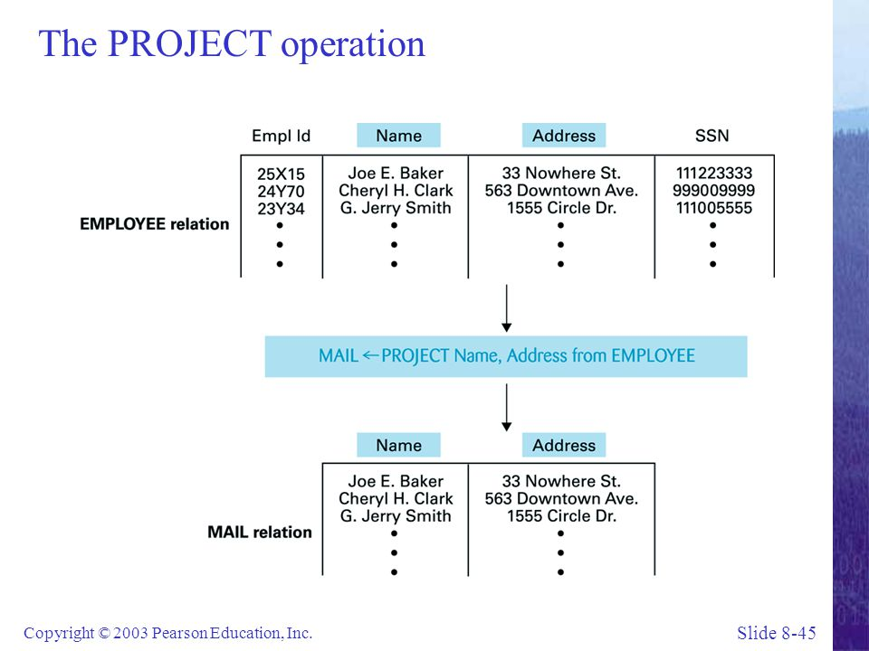 The PROJECT operation