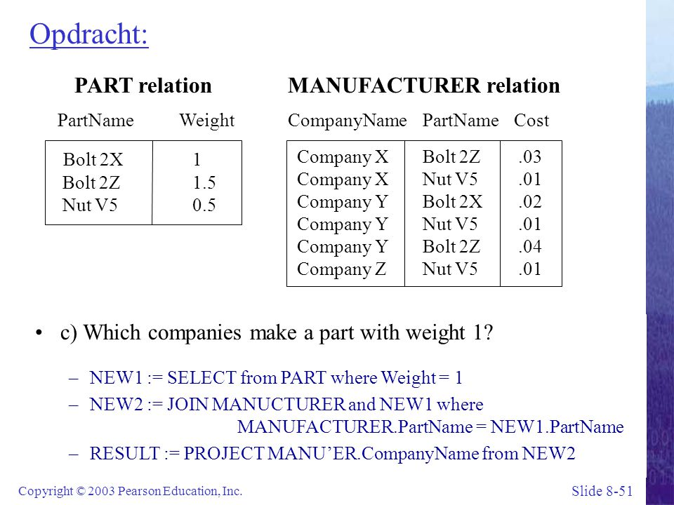 Opdracht: PART relation MANUFACTURER relation Bolt 2X 1
