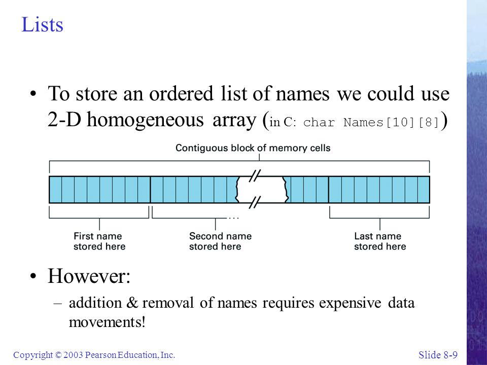 Lists To store an ordered list of names we could use 2-D homogeneous array (in C: char Names[10][8])
