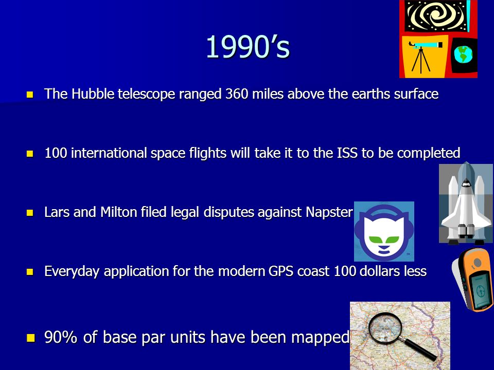 1990's 90% of base par units have been mapped