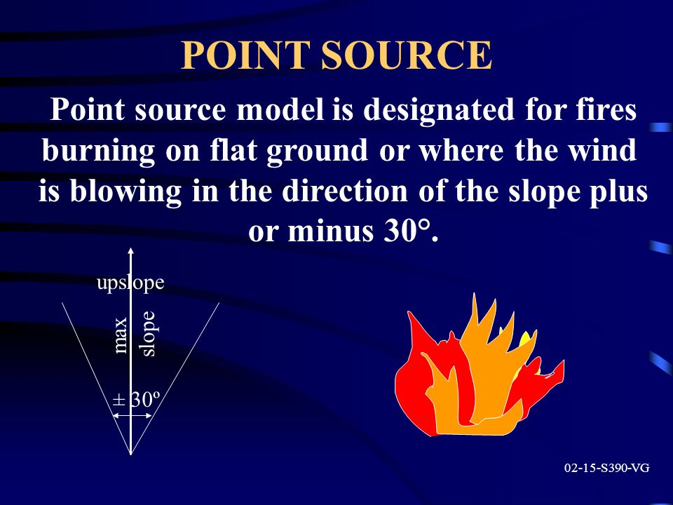 POINT SOURCE Point source model is designated for fires