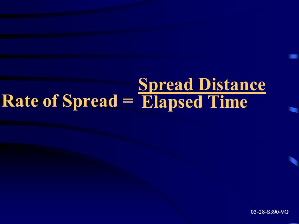 Spread Distance Elapsed Time Rate of Spread =