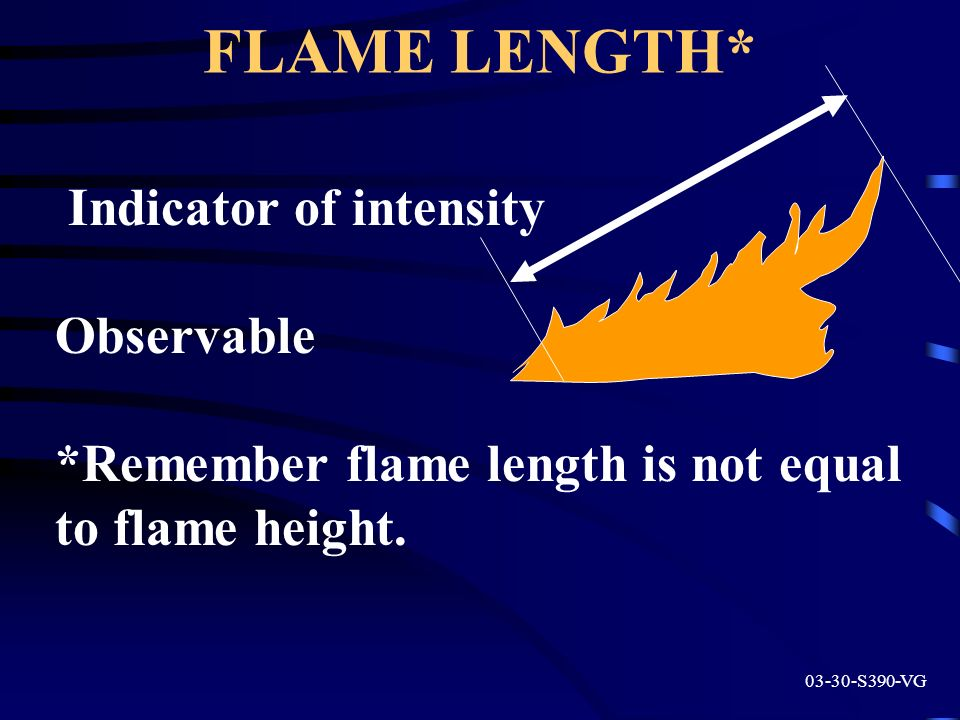 FLAME LENGTH* Indicator of intensity Observable