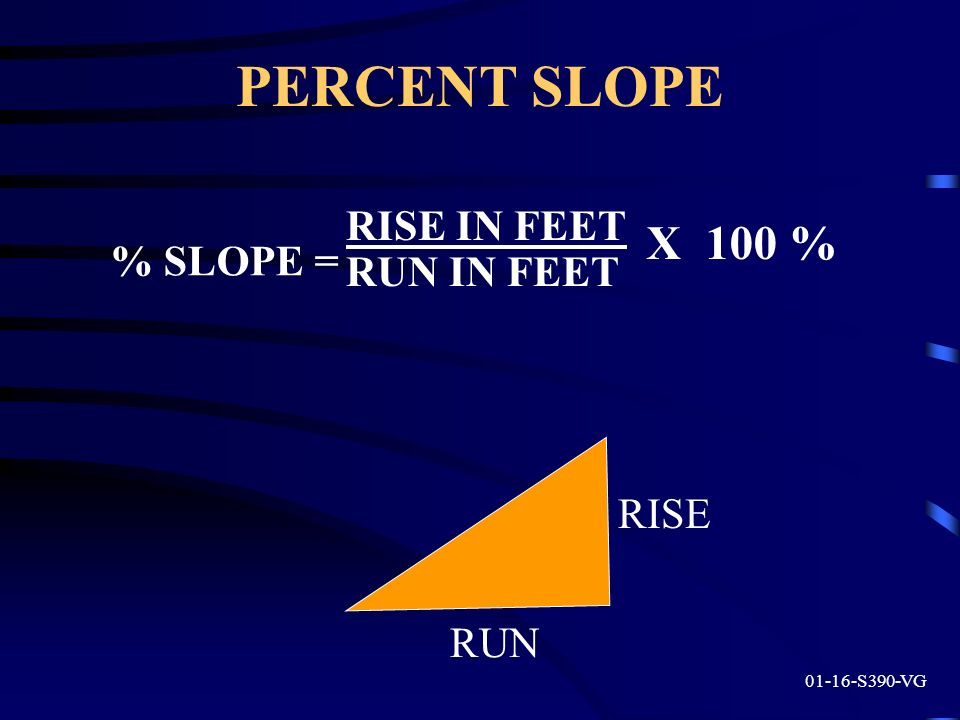 PERCENT SLOPE X 100 % RISE IN FEET % SLOPE = RUN IN FEET RISE RUN