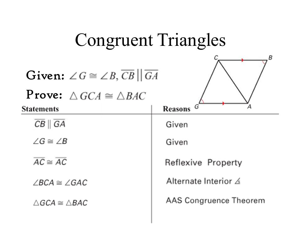 Congruent Triangles In two congruent figures, all the parts of one ...