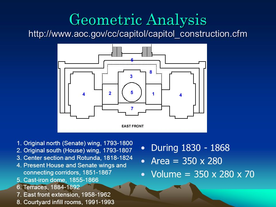 Geometric Analysis http://www.aoc.gov/cc/capitol/capitol_construction.cfm