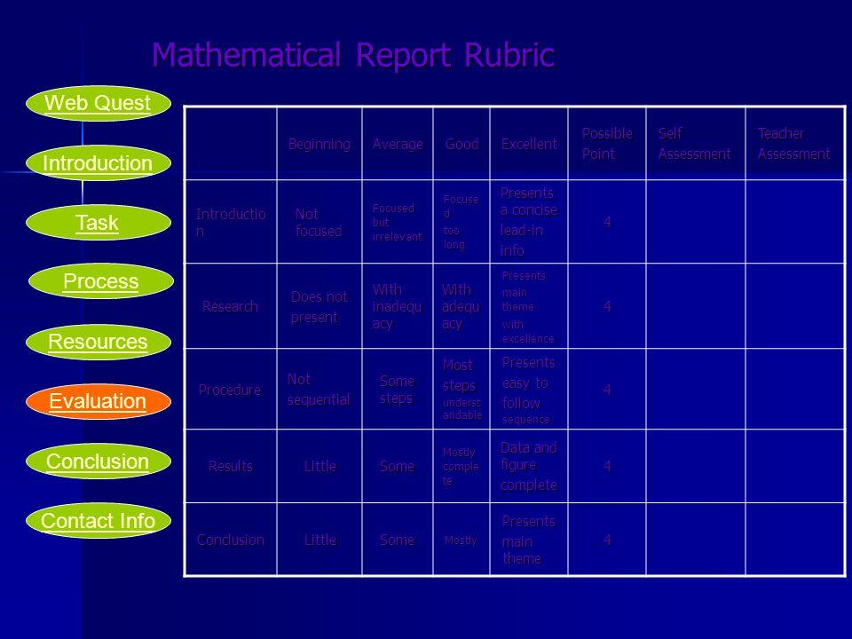 Mathematical Report Rubric