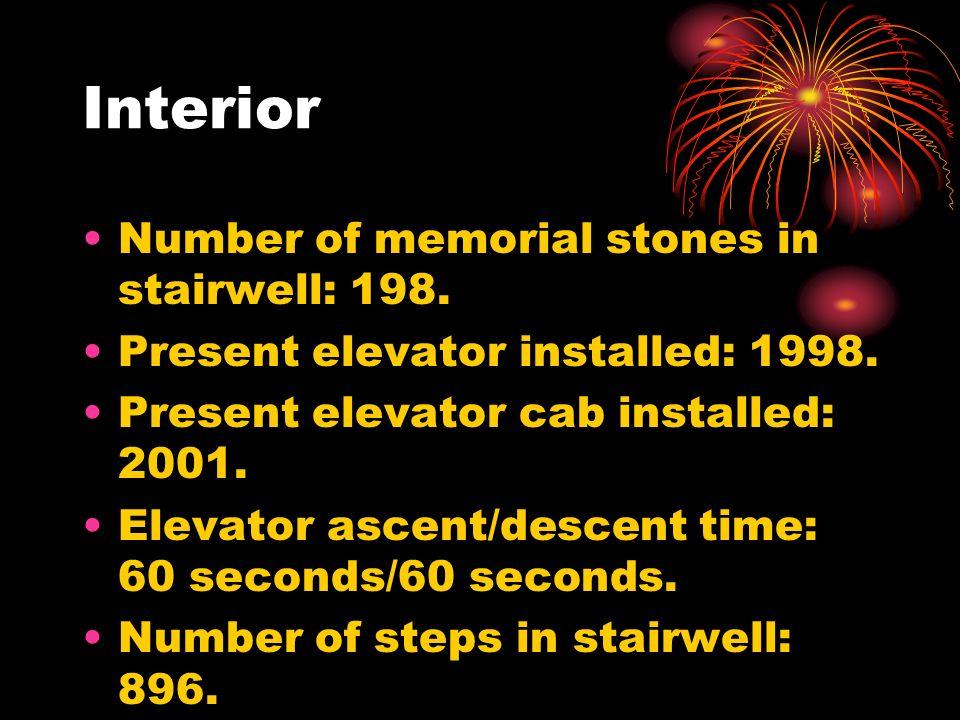 Interior Number of memorial stones in stairwell: 198.