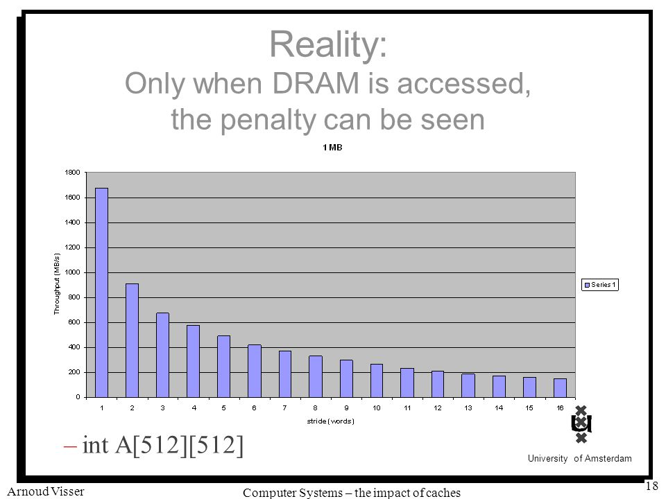 Reality: Only when DRAM is accessed, the penalty can be seen