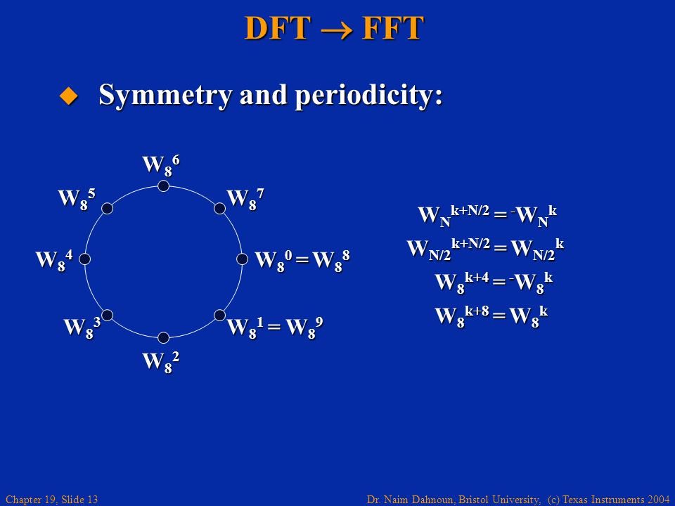 DFT  FFT Symmetry and periodicity: W86 W85 W87 WNk+N/2 = -WNk