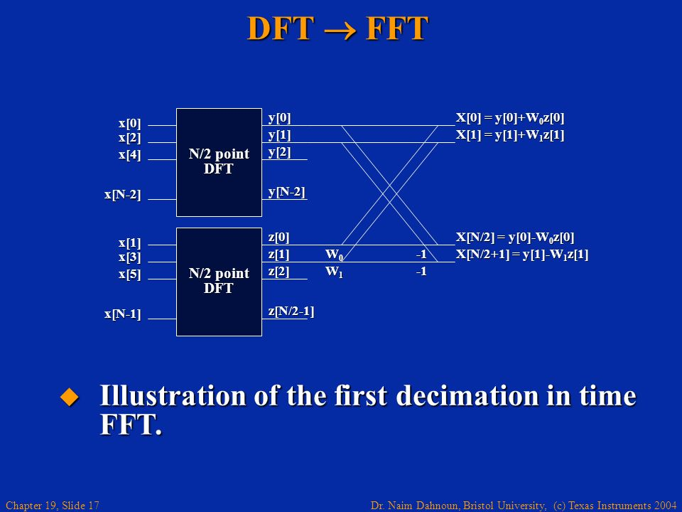 DFT  FFT Illustration of the first decimation in time FFT.