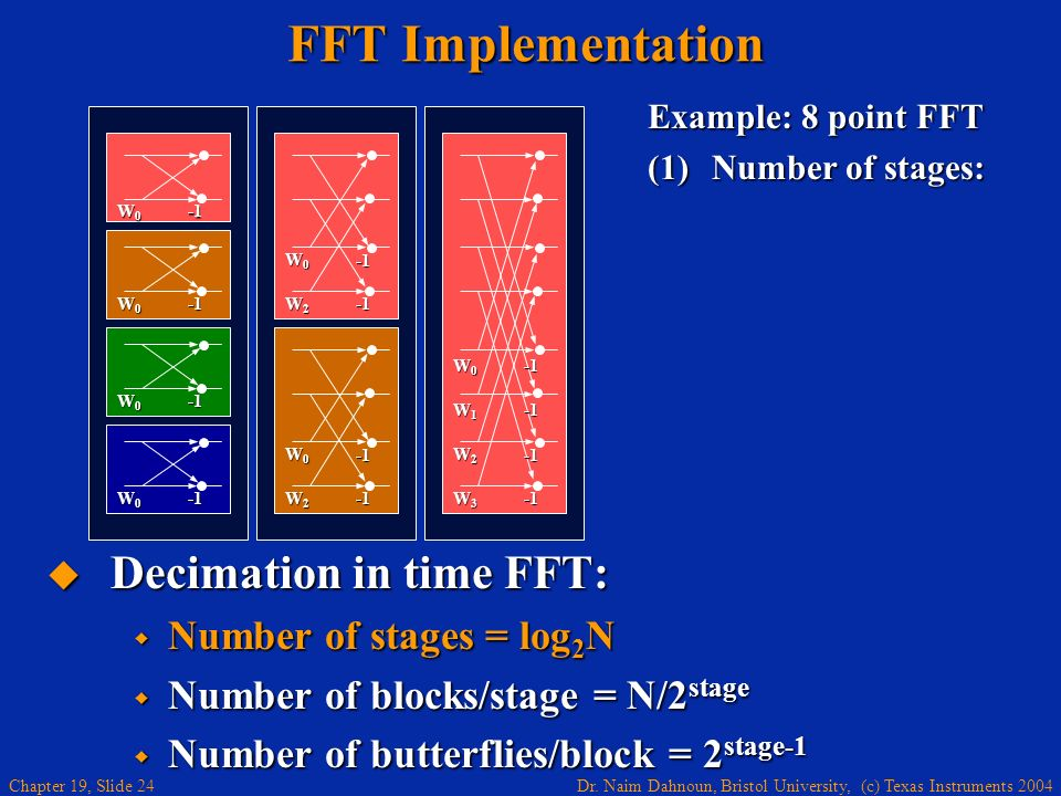 FFT Implementation Decimation in time FFT: Number of stages = log2N