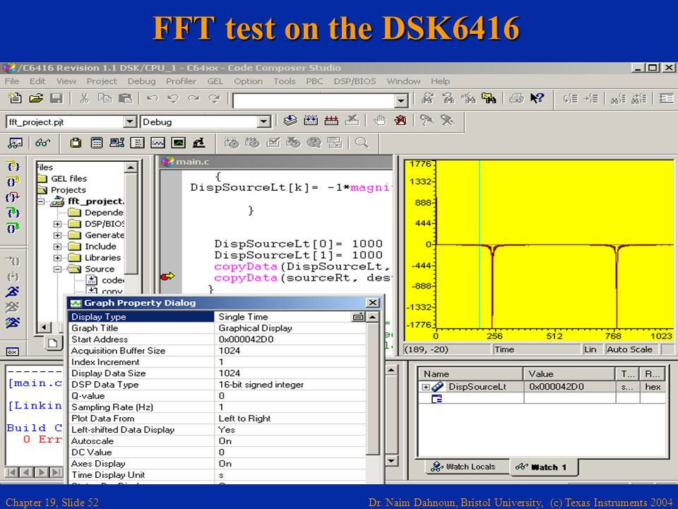 FFT test on the DSK6416