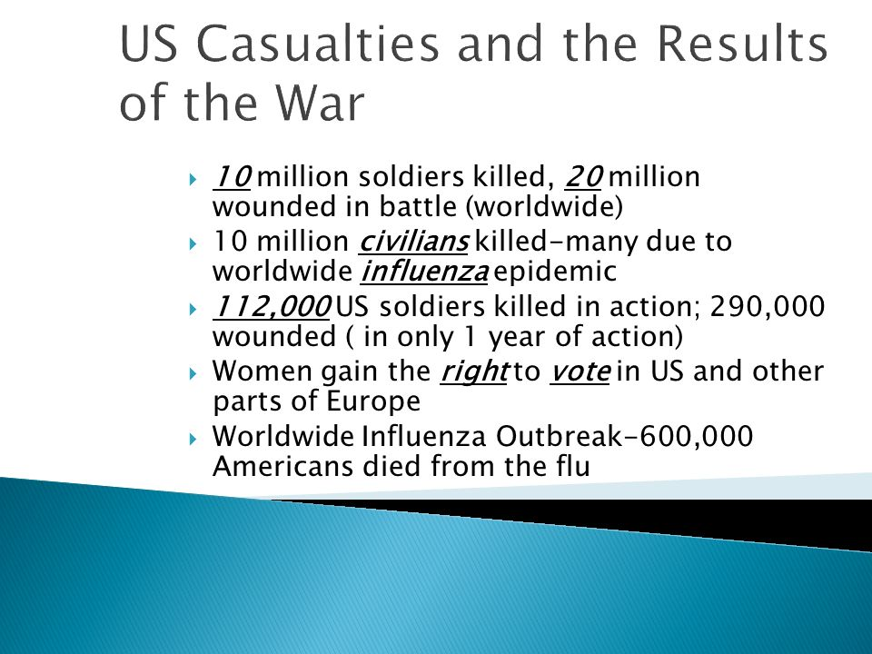US Casualties and the Results of the War