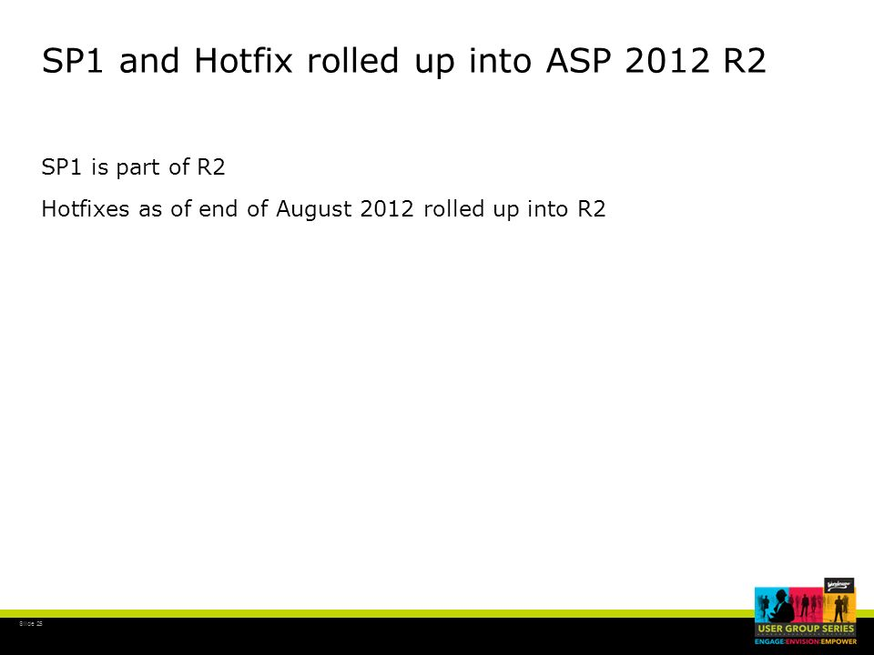 SP1 and Hotfix rolled up into ASP 2012 R2