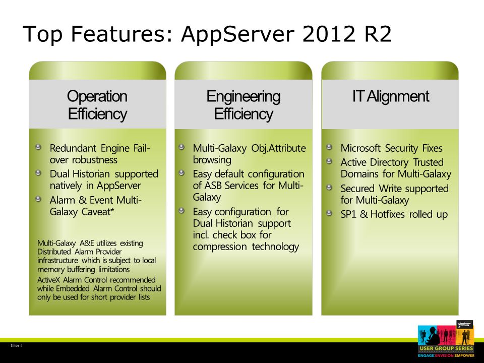 Top Features: AppServer 2012 R2
